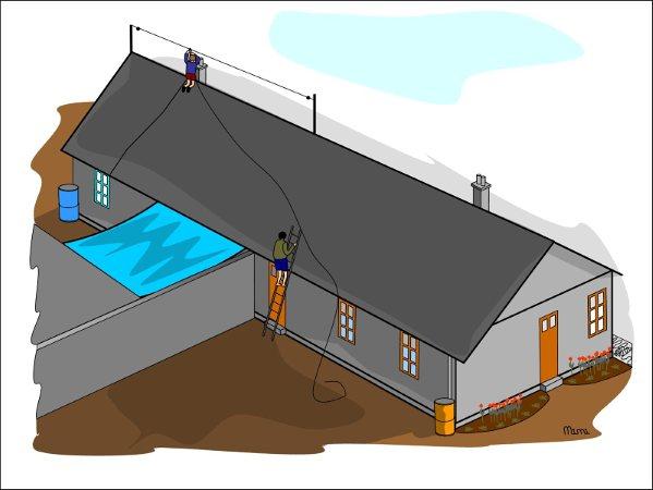 une antenne pour le poste gal ne. Black Bedroom Furniture Sets. Home Design Ideas